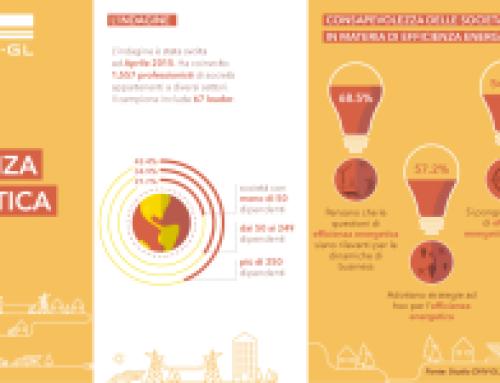 Efficienza energetica: quando la sostenibilità è dettata dai costi