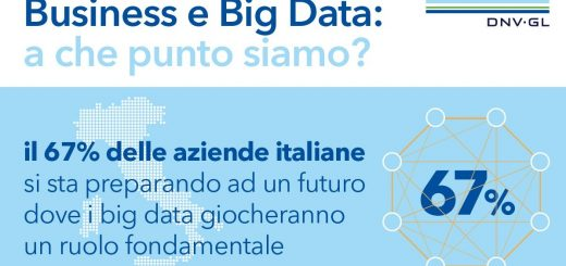 DNVGL-BusinessAssurance_GRAFICA Italia_3