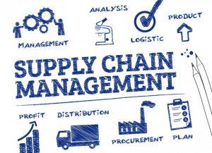blog_supply_chain