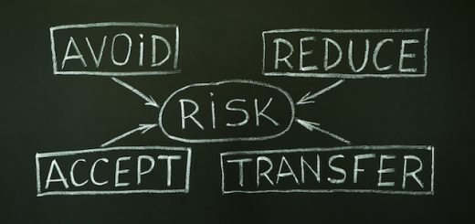 A risk management flow chart handwritten with chalk on a blackboard.