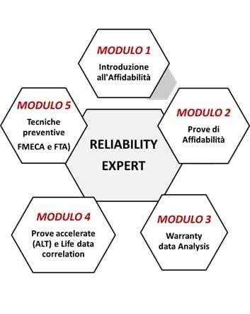 Galgano_ReliabilityExpert
