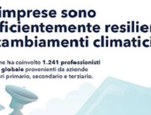 CLIMATE CHANGE: IMPRESE ANCORA IMPREPARATE