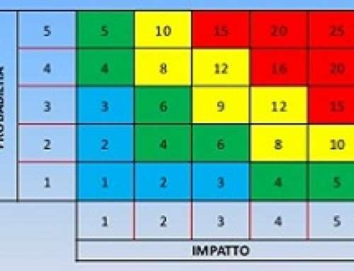 L'APPROCCIO BASATO SUL RISCHIO NELLA ISO\IEC 17025:2017 PER I LABORATORI DI PROVA E TARATURA